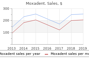 discount 1000mg moxadent fast delivery