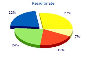 purchase residronate overnight