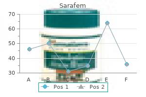 discount sarafem on line