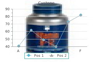 buy 60 caps cystone visa