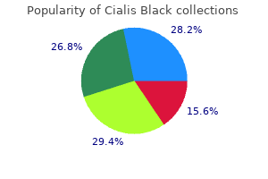 buy cialis black us