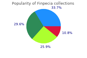 purchase finpecia with amex