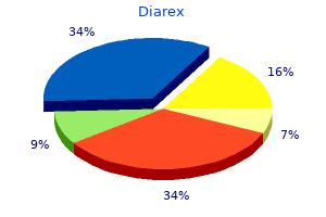 order 30 caps diarex amex