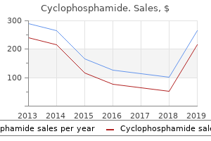 discount 50 mg cyclophosphamide with mastercard