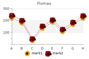 cheap flomax 0.4 mg visa