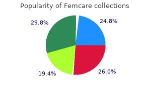 order femcare 100mg on line