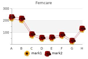 buy 100 mg femcare with mastercard