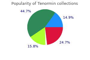 purchase tenormin 100 mg online