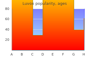 order luvox on line amex