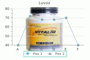 purchase discount luvox online