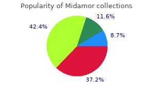 purchase midamor 45mg line