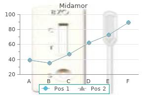 order midamor pills in toronto