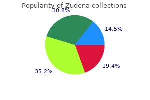 buy zudena 100mg without prescription