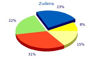 order zudena paypal