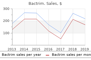 cheap 480 mg bactrim with mastercard