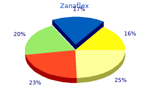 discount zanaflex 2mg