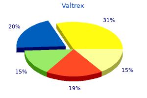 best order valtrex
