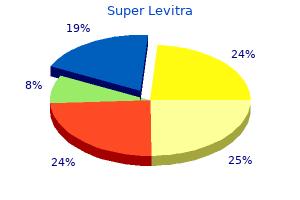 safe super levitra 80mg