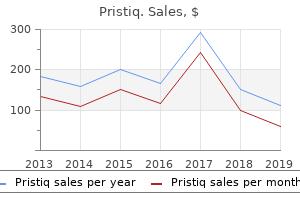 order generic pristiq on-line