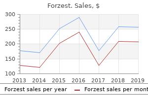 purchase genuine forzest on-line