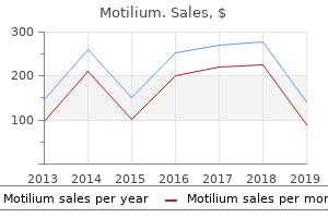 order motilium 10 mg amex