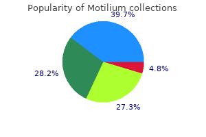 purchase motilium without a prescription