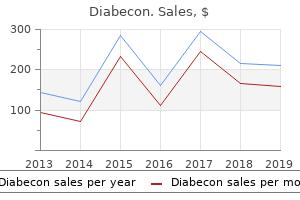 order genuine diabecon on-line
