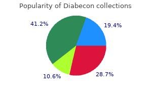 buy diabecon no prescription