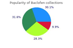 purchase baclofen american express