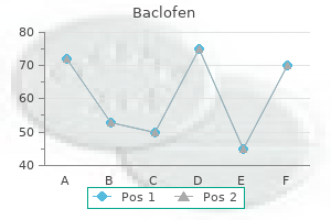 order baclofen on line