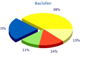 safe baclofen 10mg