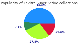 order levitra super active with mastercard