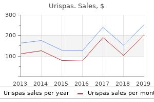 order generic urispas online