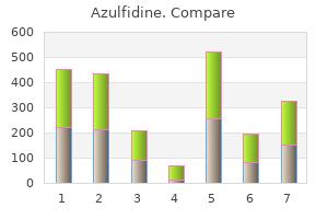 purchase azulfidine in india