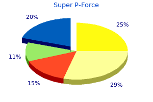 order super p-force 160 mg online