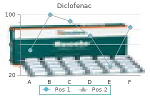 order diclofenac online from canada