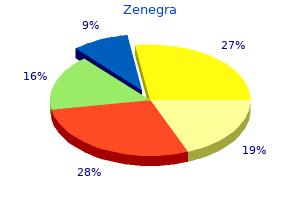 purchase 100 mg zenegra otc