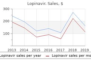 lopinavir 250 mg line