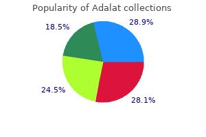 order adalat in united states online