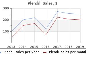 plendil 10 mg with mastercard