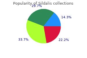 buy generic sildalis line