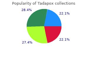 generic tadapox 80mg on line