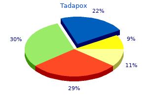 order tadapox australia