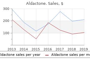 cheap aldactone 25mg free shipping