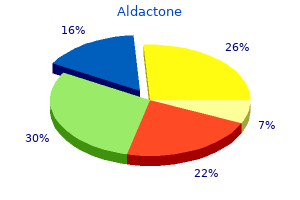 purchase on line aldactone