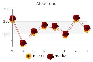 generic aldactone 25 mg