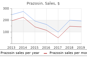 purchase prazosin 1mg otc