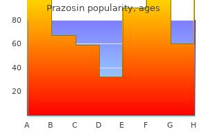 purchase prazosin online pills