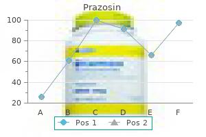 discount prazosin 2mg overnight delivery