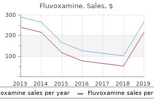 generic fluvoxamine 50mg online